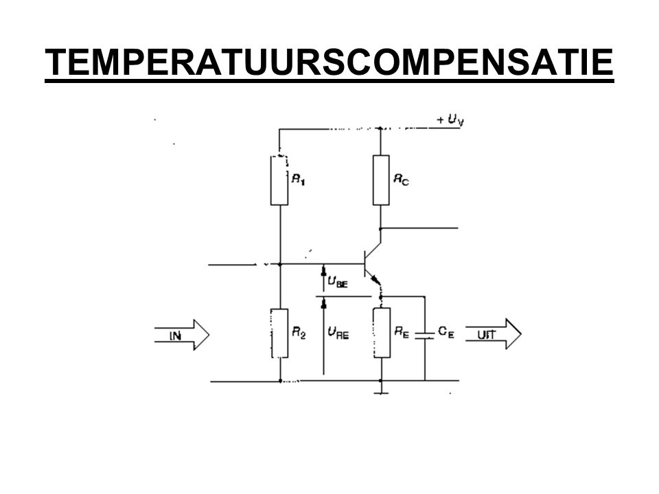 TEMPERATUURSCOMPENSATIE