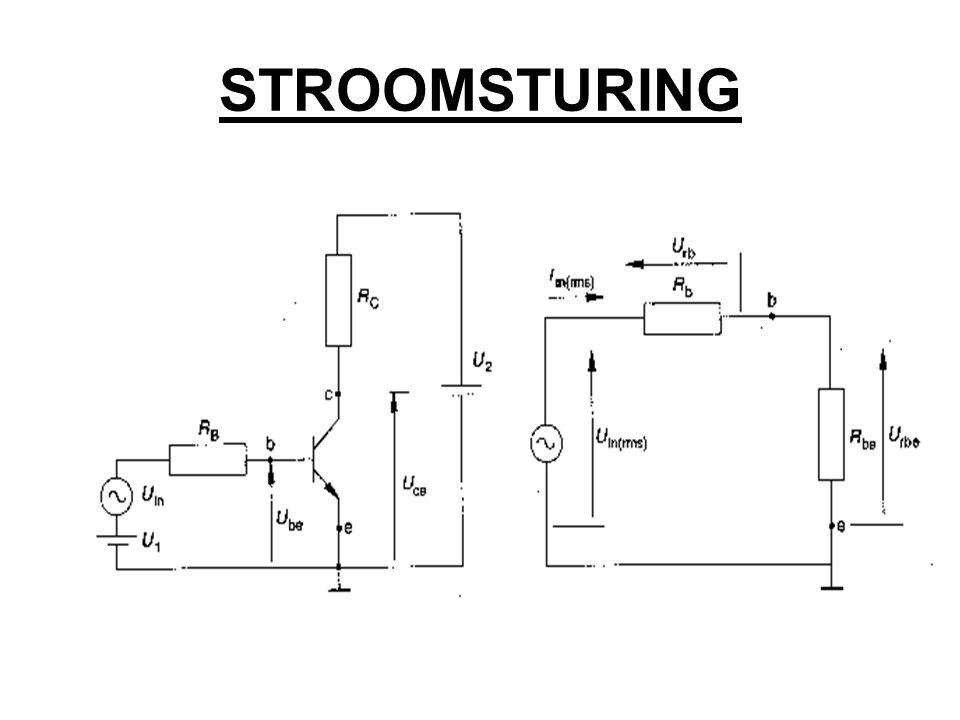 STROOMSTURING