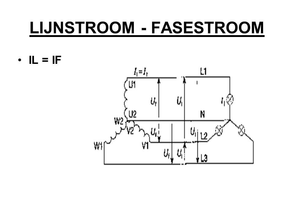 LIJNSTROOM - FASESTROOM