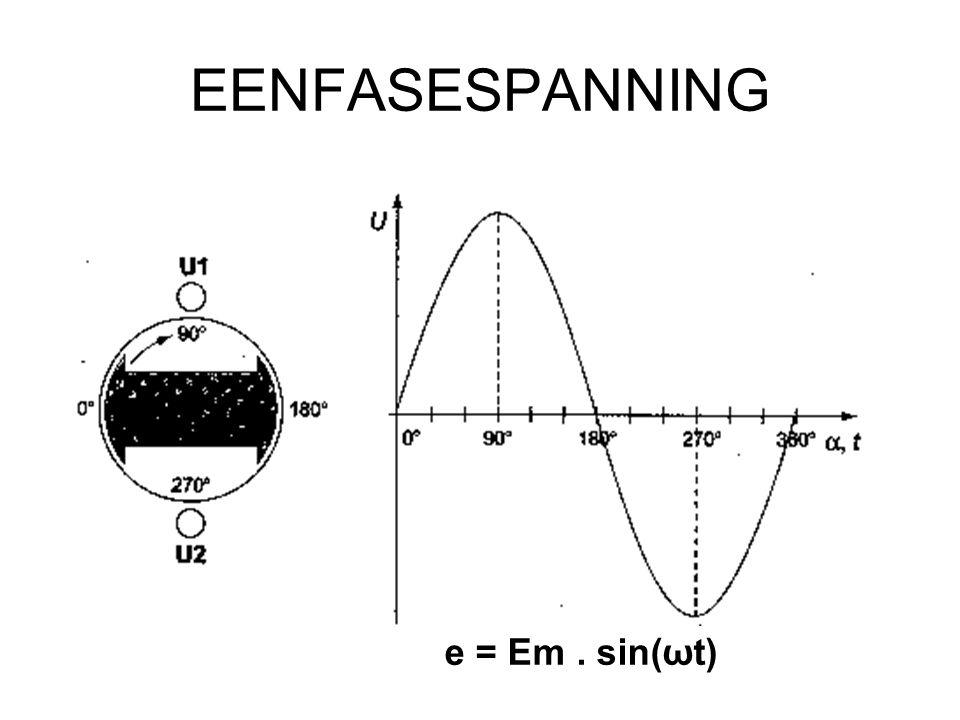 EENFASESPANNING e = Em . sin(ωt)