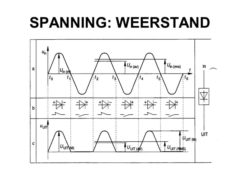 SPANNING: WEERSTAND