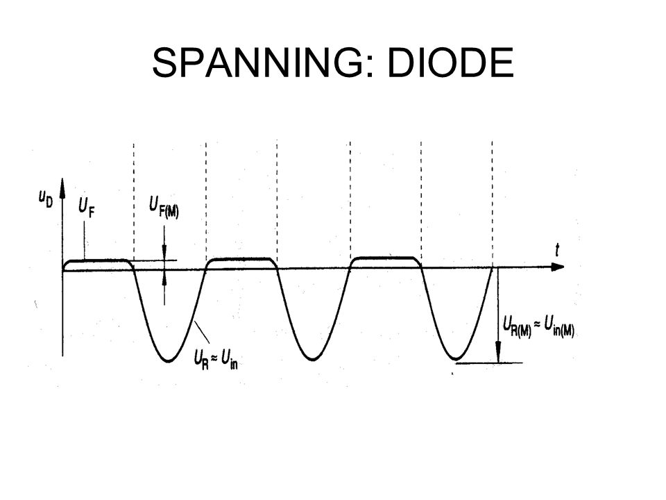 SPANNING: DIODE