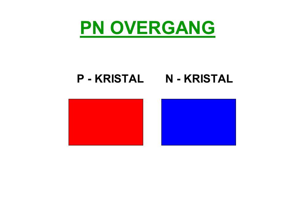PN OVERGANG P - KRISTAL N - KRISTAL