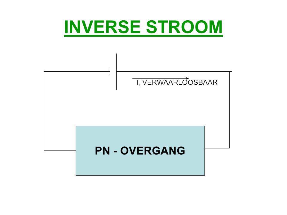 INVERSE STROOM Ir VERWAARLOOSBAAR PN - OVERGANG
