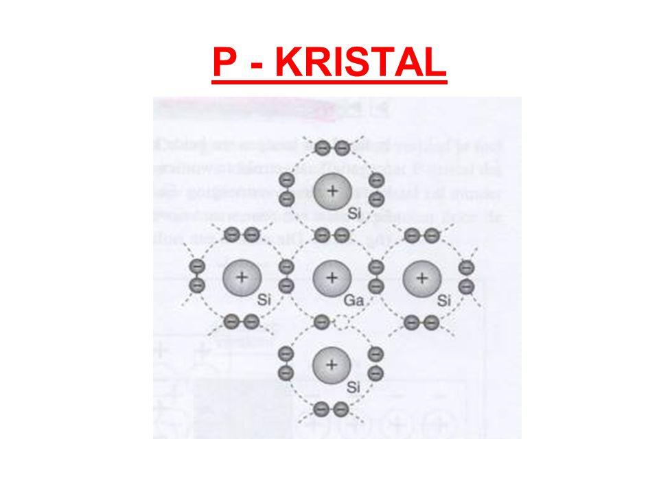 P - KRISTAL