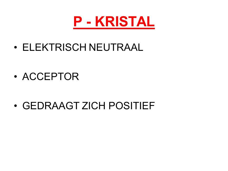 P - KRISTAL ELEKTRISCH NEUTRAAL ACCEPTOR GEDRAAGT ZICH POSITIEF