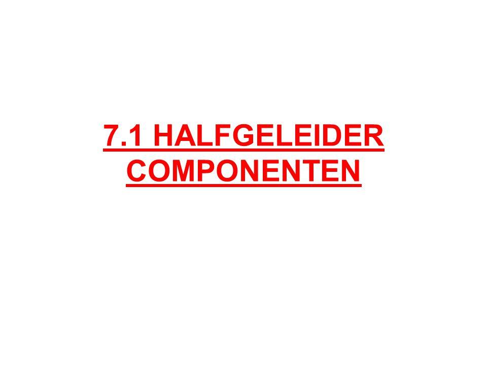 7.1 HALFGELEIDER COMPONENTEN