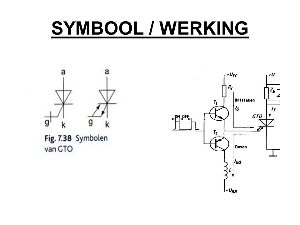 SYMBOOL / WERKING
