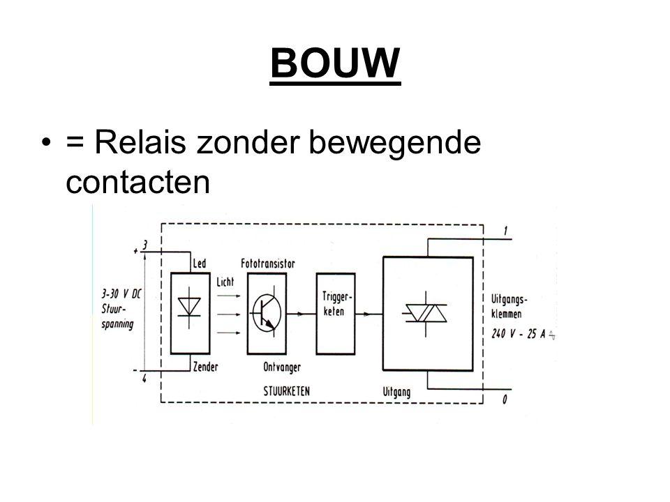 BOUW = Relais zonder bewegende contacten