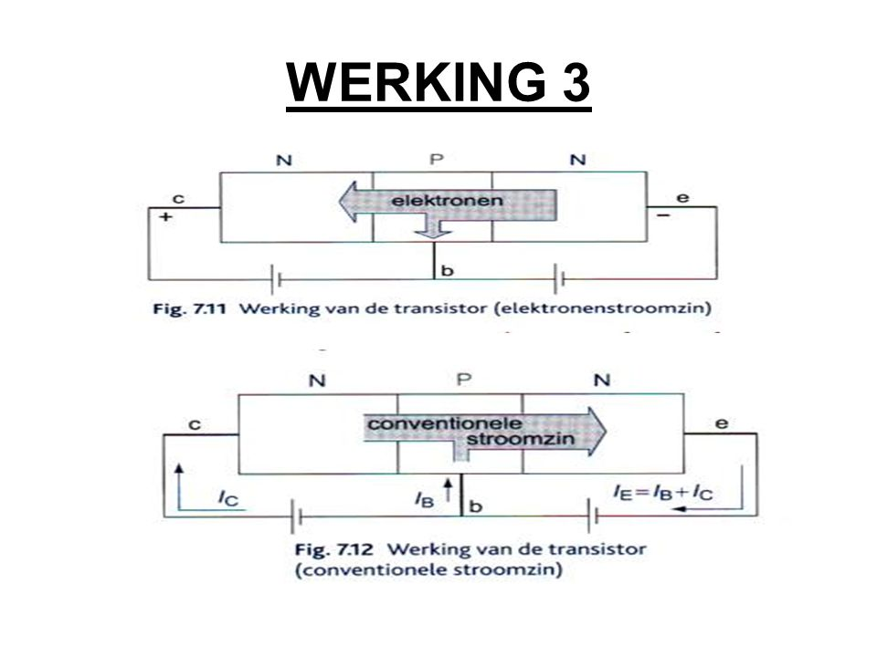 WERKING 3