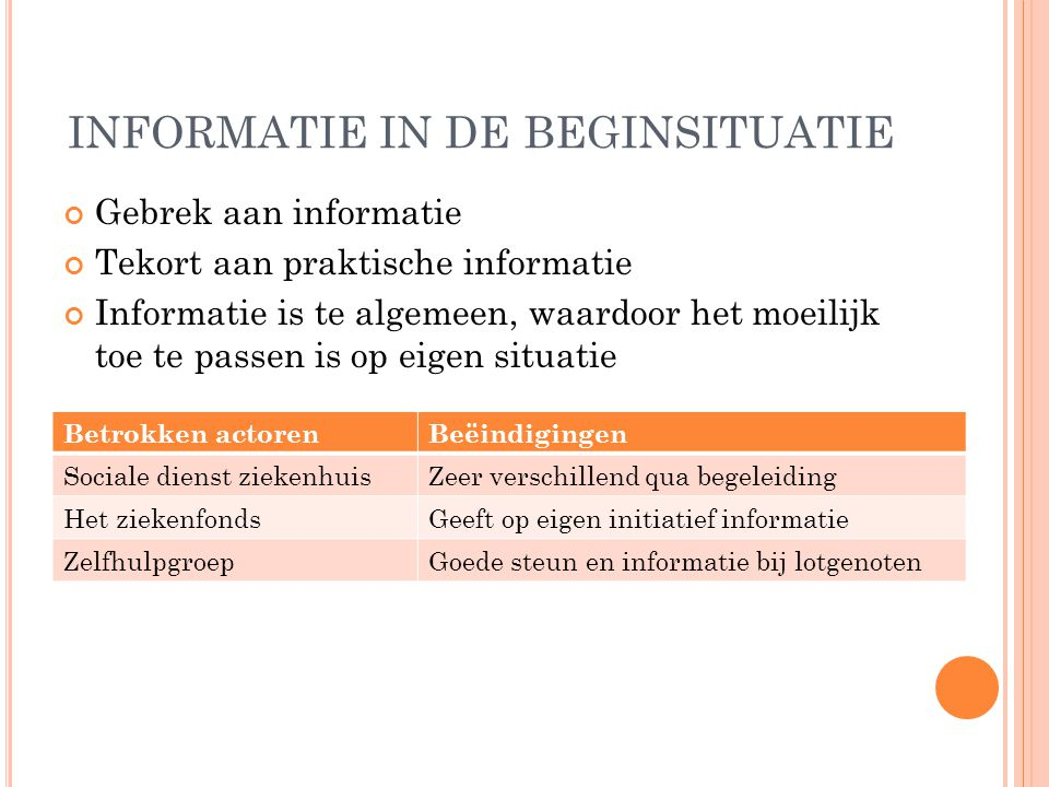 INFORMATIE IN DE BEGINSITUATIE