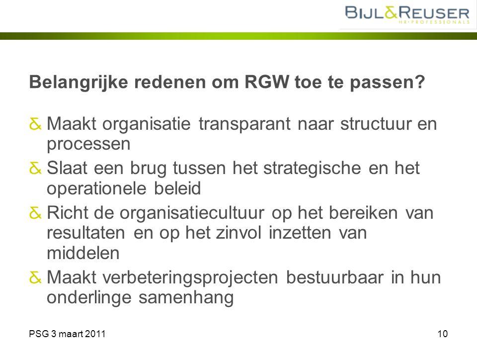 Belangrijke redenen om RGW toe te passen