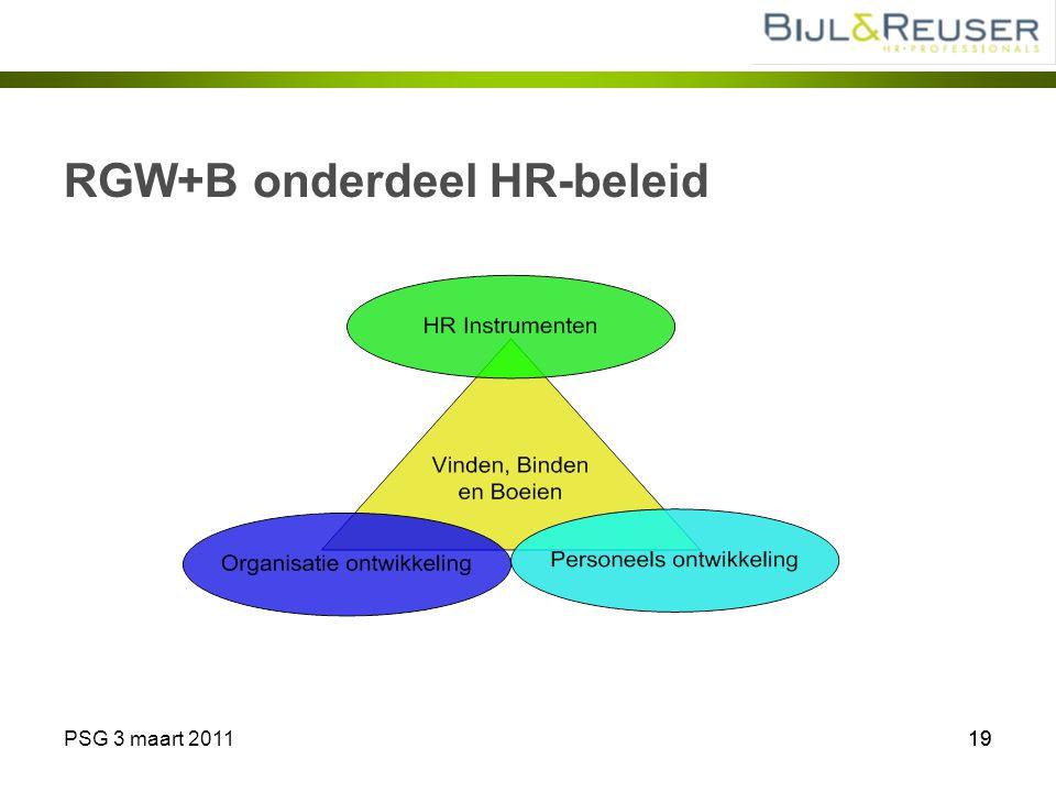 RGW+B onderdeel HR-beleid