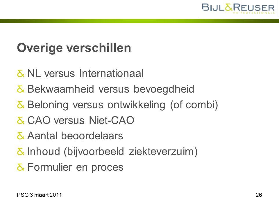 Overige verschillen NL versus Internationaal