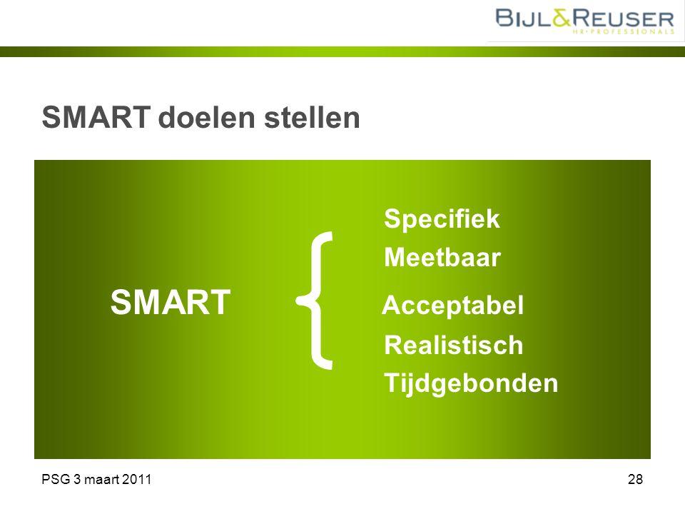 SMART doelen stellen Specifiek Meetbaar SMART Acceptabel Realistisch