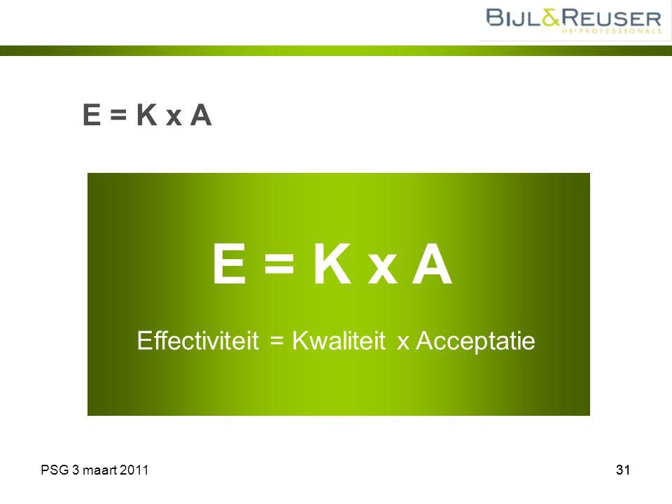 E = K x A E = K x A Effectiviteit = Kwaliteit x Acceptatie