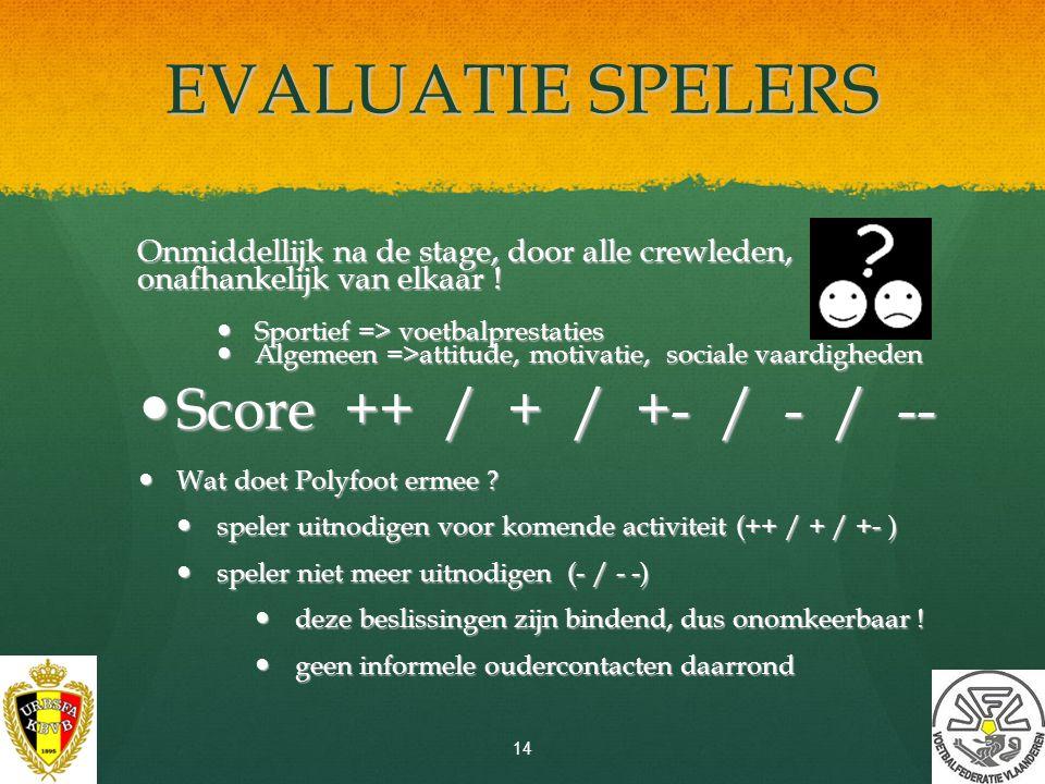 EVALUATIE SPELERS Score ++ / + / +- / - / --