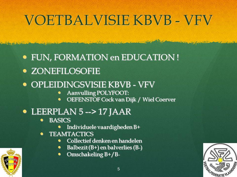 VOETBALVISIE KBVB - VFV