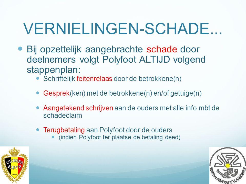 VERNIELINGEN-SCHADE... Bij opzettelijk aangebrachte schade door deelnemers volgt Polyfoot ALTIJD volgend stappenplan:
