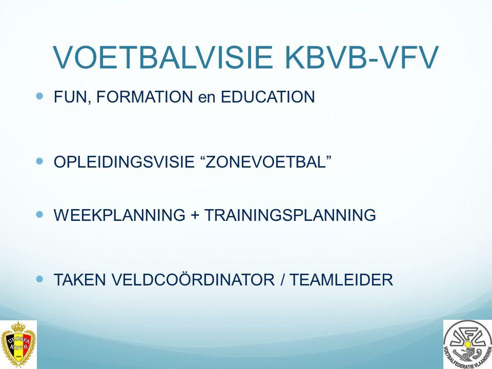 VOETBALVISIE KBVB-VFV