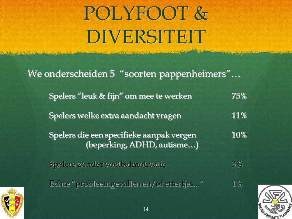 POLYFOOT & DIVERSITEIT