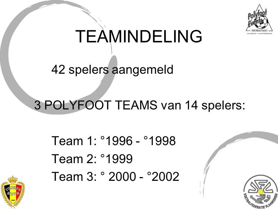 TEAMINDELING 42 spelers aangemeld 3 POLYFOOT TEAMS van 14 spelers: