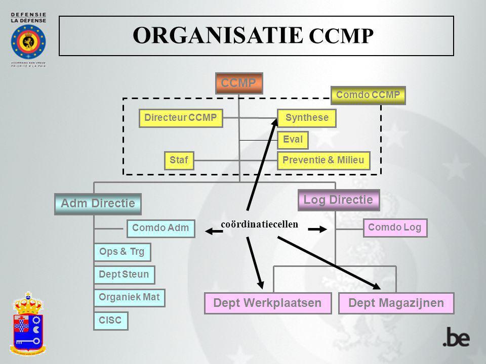 ORGANISATIE CCMP CCMP Log Directie Adm Directie Dept Werkplaatsen