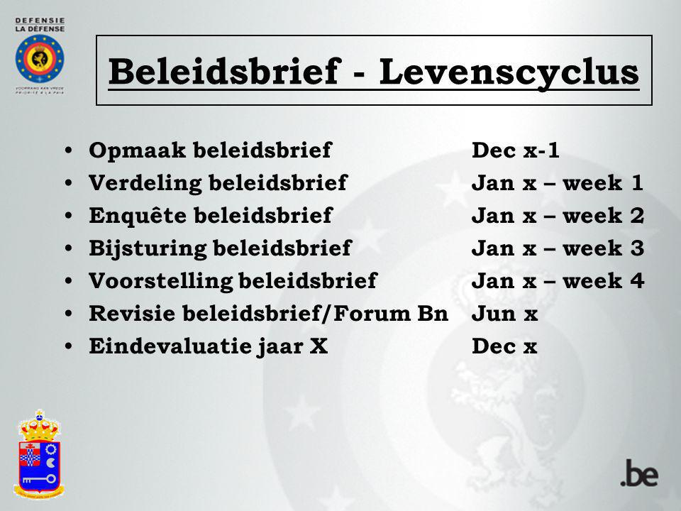 Beleidsbrief - Levenscyclus