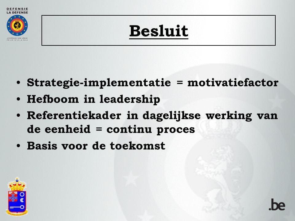 Besluit Strategie-implementatie = motivatiefactor