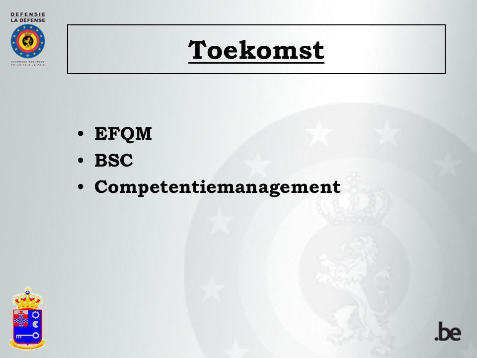 Toekomst EFQM BSC Competentiemanagement