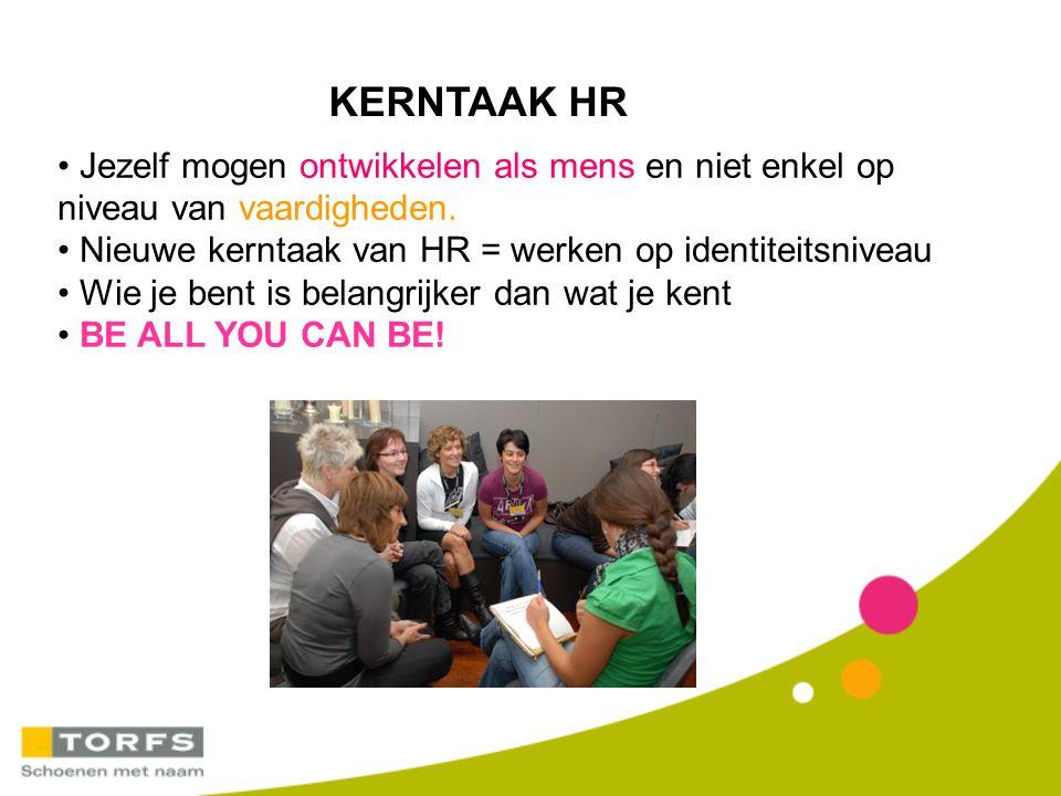 KERNTAAK HR Jezelf mogen ontwikkelen als mens en niet enkel op niveau van vaardigheden. Nieuwe kerntaak van HR = werken op identiteitsniveau.