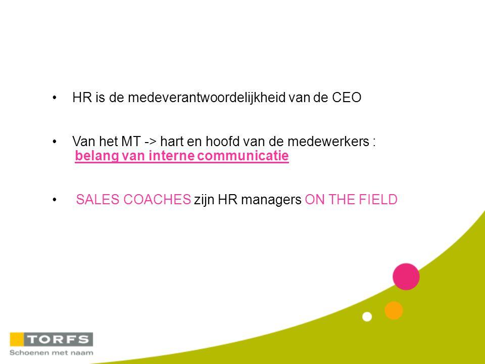 HR is de medeverantwoordelijkheid van de CEO