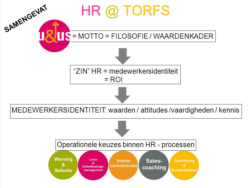 HR @ TORFS SAMENGEVAT = MOTTO = FILOSOFIE / WAARDENKADER