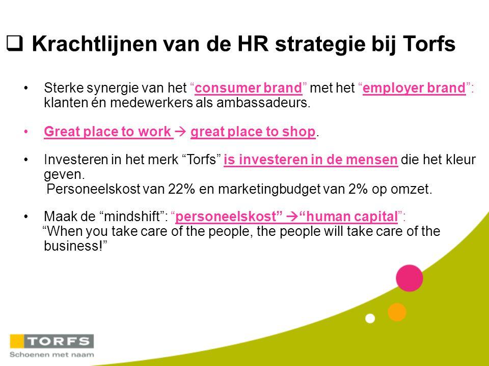 Krachtlijnen van de HR strategie bij Torfs