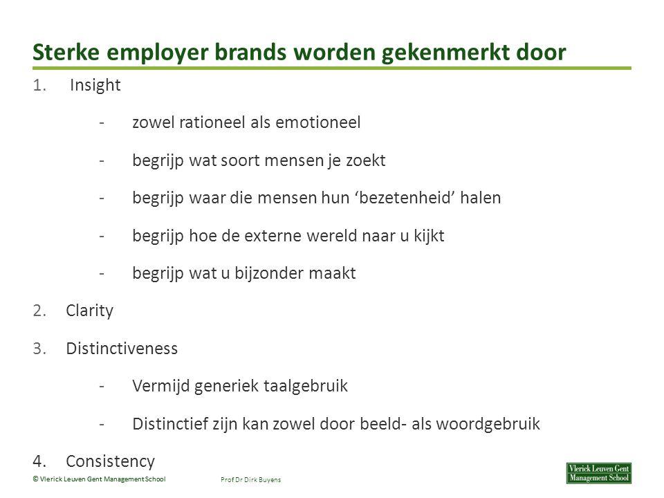 Sterke employer brands worden gekenmerkt door