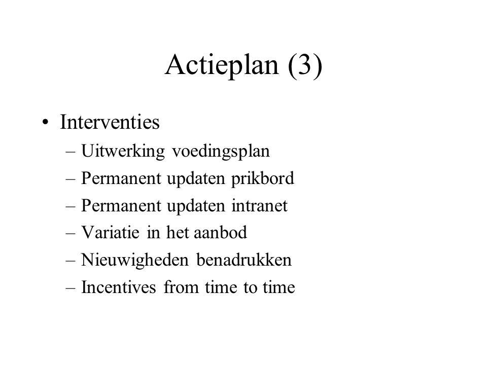 Actieplan (3) Interventies Uitwerking voedingsplan