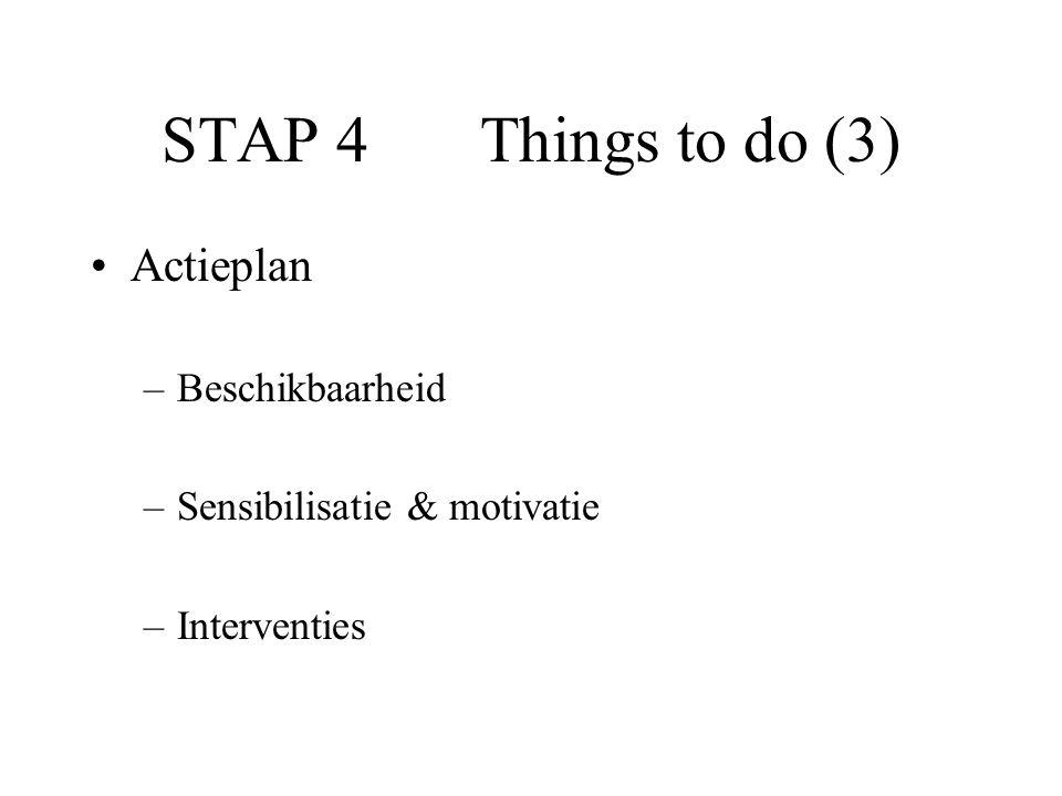 STAP 4 Things to do (3) Actieplan Beschikbaarheid