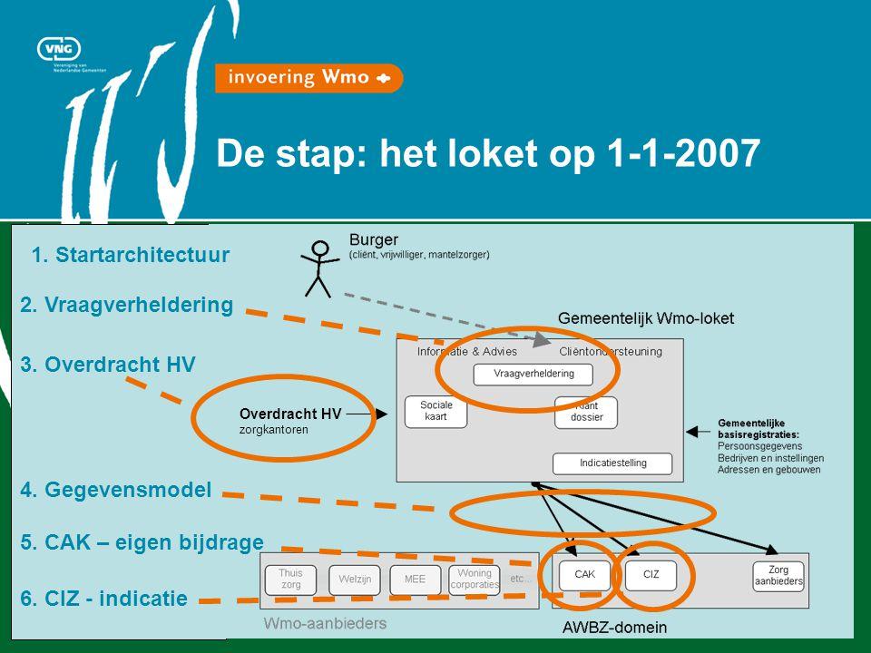 De stap: het loket op 1-1-2007 1. Startarchitectuur