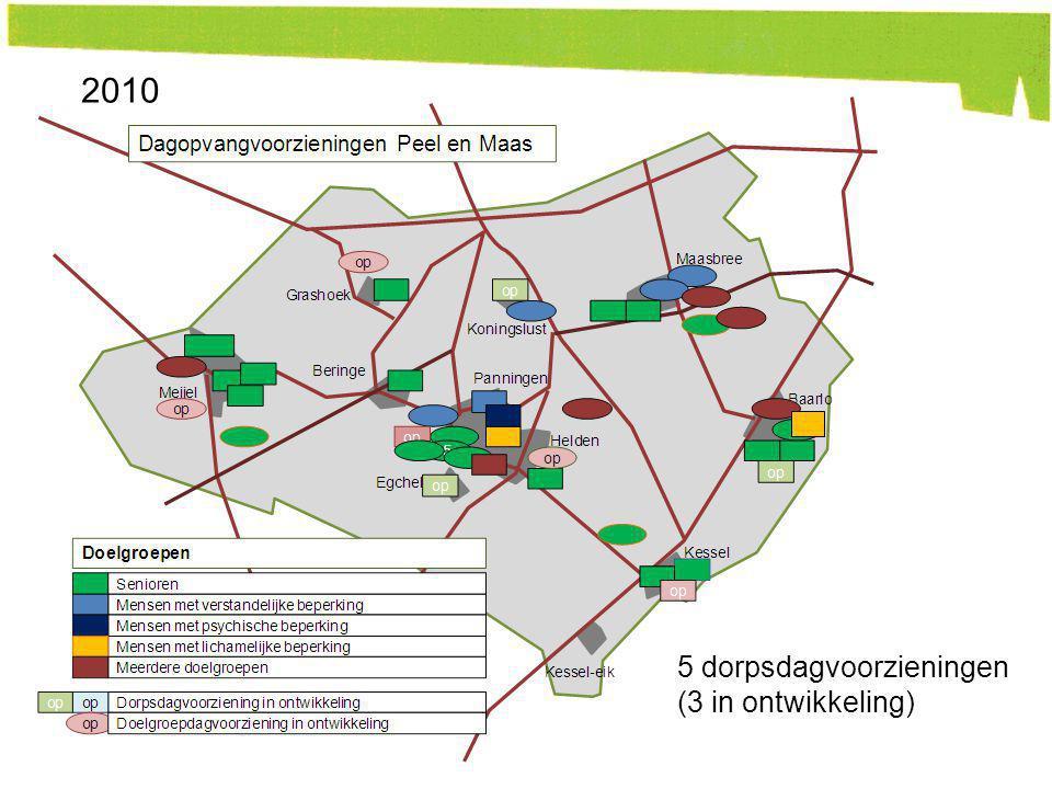 2010 5 dorpsdagvoorzieningen (3 in ontwikkeling) Succesfactoren;