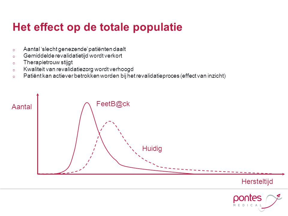 Het effect op de totale populatie