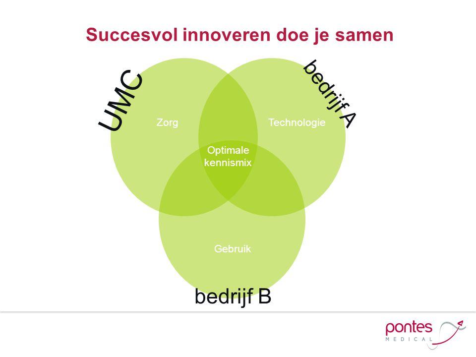 Succesvol innoveren doe je samen