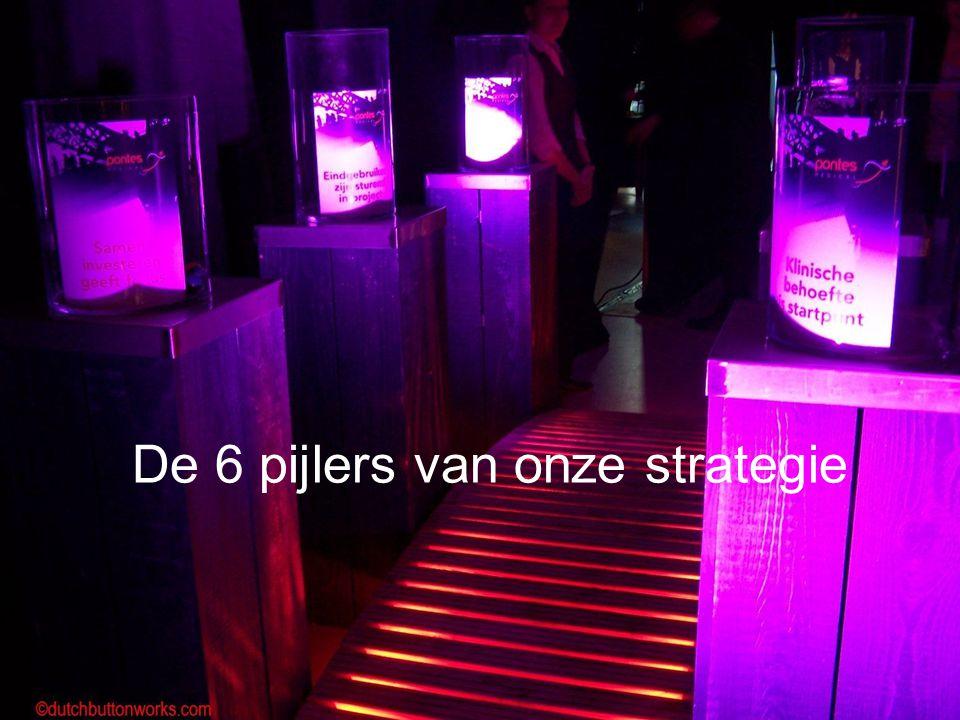 De 6 pijlers van onze strategie