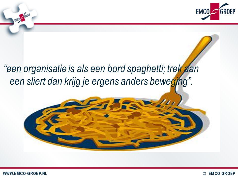 een organisatie is als een bord spaghetti; trek aan een sliert dan krijg je ergens anders beweging .