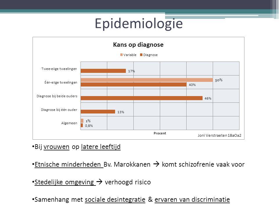 Epidemiologie Bij vrouwen op latere leeftijd