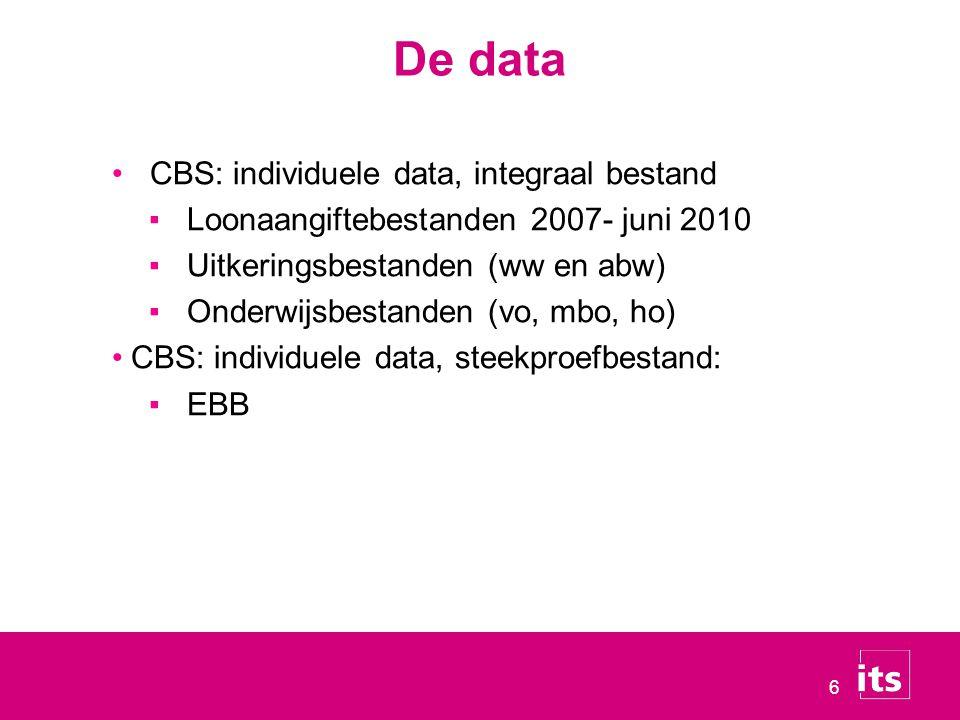 De data CBS: individuele data, integraal bestand