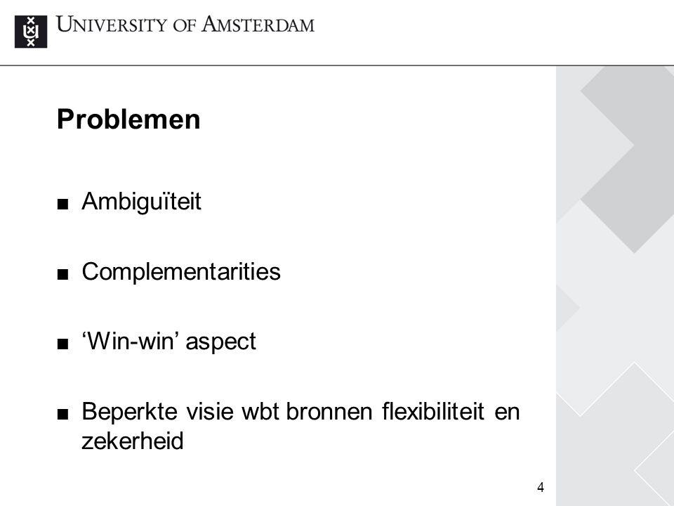 Problemen Ambiguïteit Complementarities 'Win-win' aspect