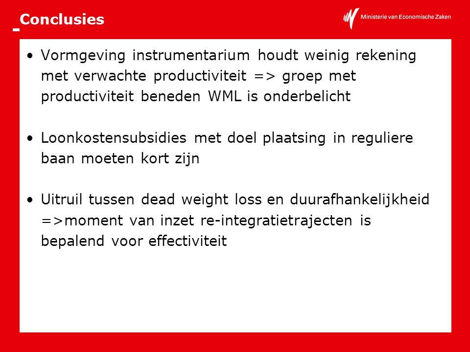 Conclusies Vormgeving instrumentarium houdt weinig rekening met verwachte productiviteit => groep met productiviteit beneden WML is onderbelicht.