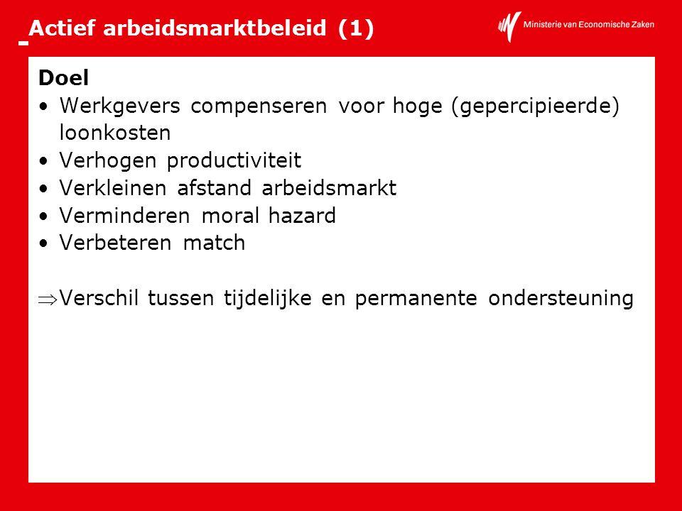 Actief arbeidsmarktbeleid (1)