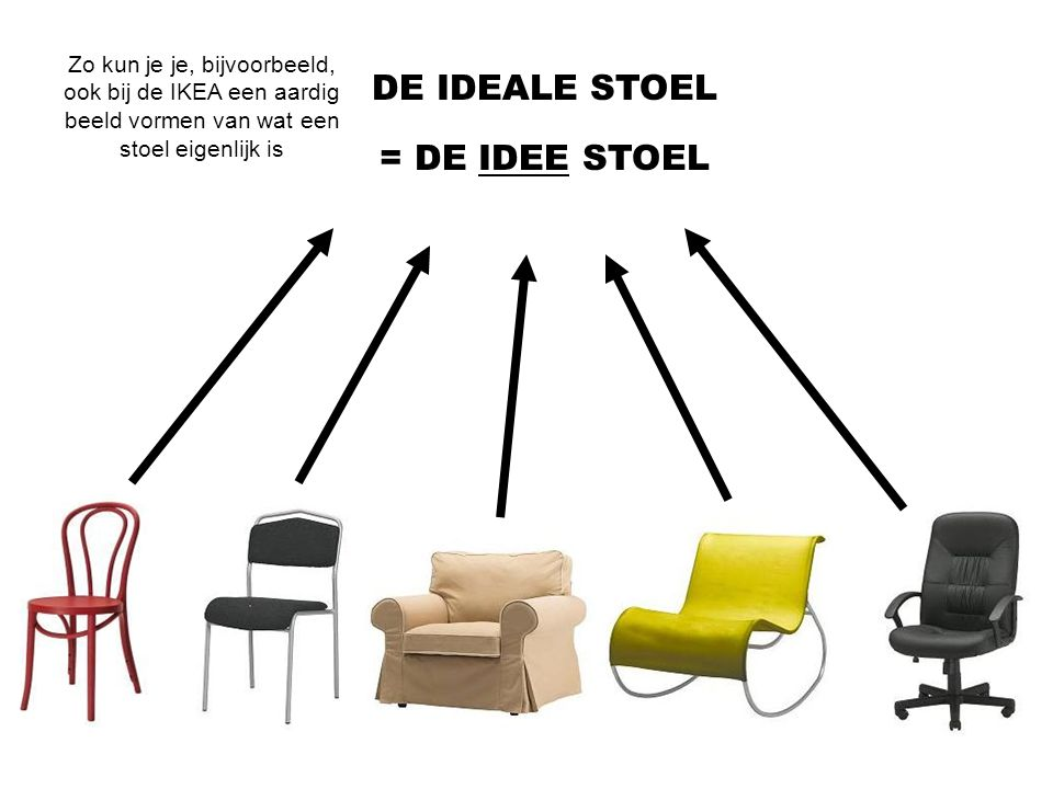DE IDEALE STOEL = DE IDEE STOEL