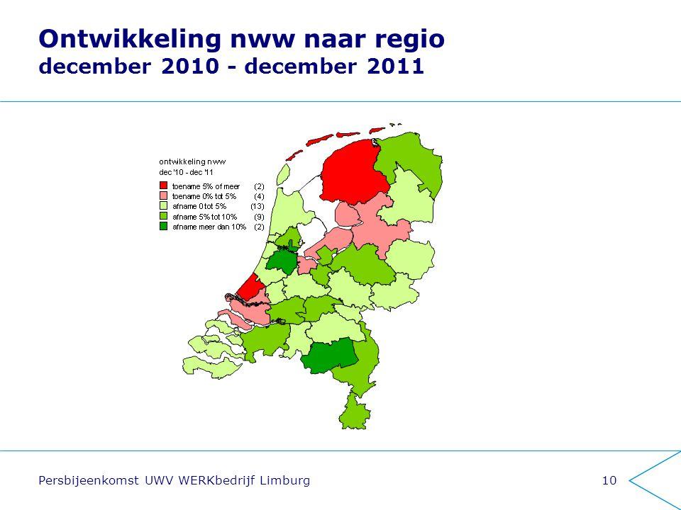 Ontwikkeling nww naar regio december 2010 - december 2011